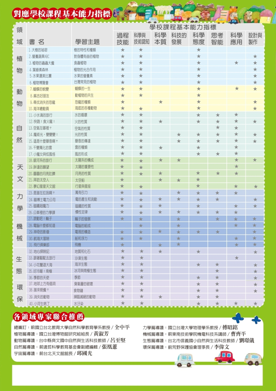 G005-2019全能科學王型錄(正)-out(s)-2